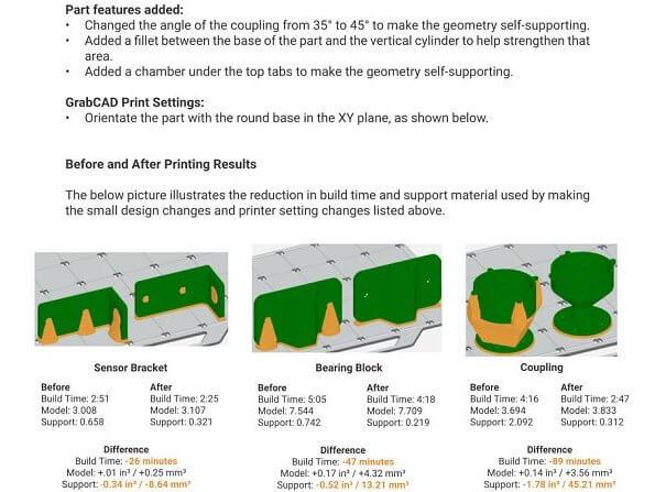 Jak navrhovat pro3Dtisk ztermoplastů