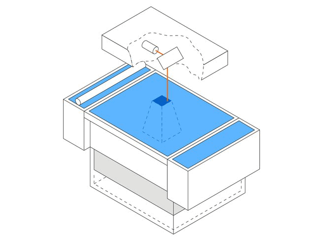 SLS 3D tisk – schéma