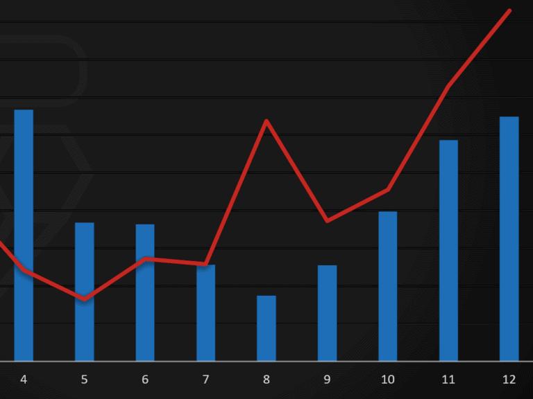 Rekordní zájem o3Dtisk vkrizovém roce 2020